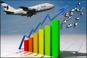 قانون  برنامه پنجساله ششم توسعه اقتصادی، اجتماعی(قسمت دوم)